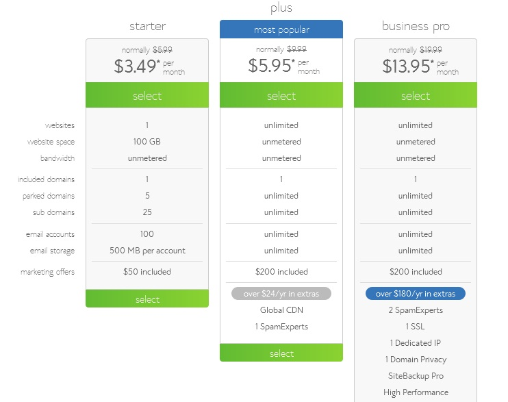 bluehost web hosting plans